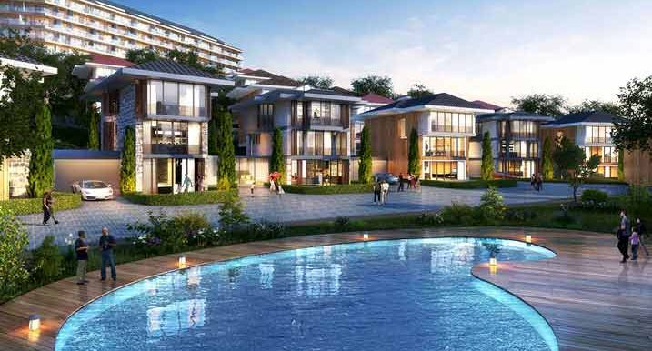 Property Investment in Istanbul